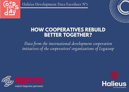 International Cooperatives Day 2021